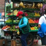 Lima in Pictures, Part 1: The Fruit