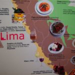 Gastrographical Map of Peru